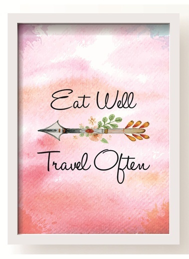 Travel Often Poster-All About Wall